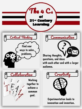 4Cs of 21st Century Learning