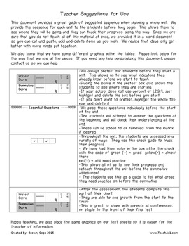 4.G I Can Statements, Essential Questions and Student Tracking