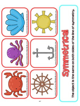 4.G.3 Fourth Grade Common Core Worksheets, Activity, and Poster