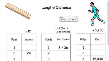 4.MD.1 SMART Board Lessons [53 Slides, ~1 week of instruction]