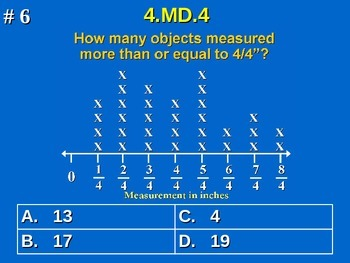 4.MD.4 4th Grade Common Core Math - Fractional Line Plot Addition Subtraction