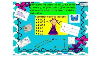 4MD.5, 4MD.6, 4MD.7, 4G.1, 4G.2, 4G.3 Interactive Flipchart
