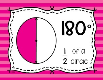 4.MD.5 Poster Set: Relating Fractional Parts of a Circle to Degrees