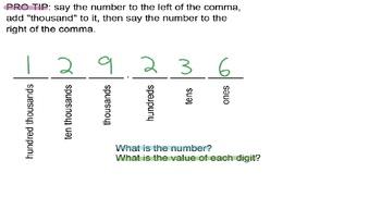 4.NBT.1 SMART Board Lessons [105 Slides, ~1-2 weeks of instruction]