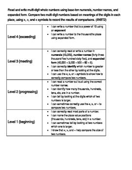 4NBT2 (4.NBT.A.2) Learning Progression