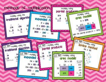 4.NBT.5 Bundle: Practice Sheets, Assessment, & Learning Posters