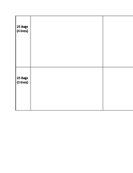 "4.NBT.6 Remainders: ""Remainder of One"" Integrating ELA & Math CCLS"