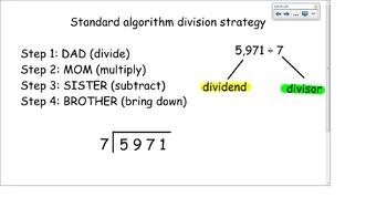 4.NBT.6 SMART Board Lessons [123 Slides, ~1 week of instruction]
