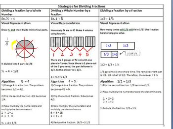 4.NF and 5.NF Basic Operations of Fractions Strategy Sheets