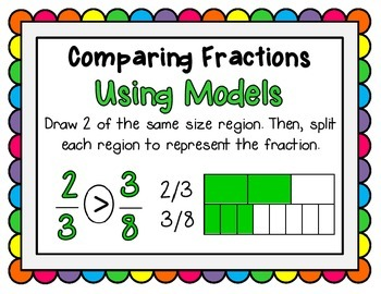 4.NF.1 & 4.NF.2 Poster Set (Equivalent Fractions & Comparing Fractions)