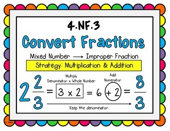 4.NF.3 & 4 Poster Set: Add, Subtract, & Multiply Fractions