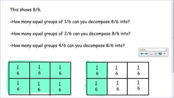 4.NF.4 SMART Board Lessons [42 Slides, ~1 week of instruction]