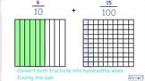 4.NF.5 SMART Board Lessons [36 Slides, ~1 week of instruction]