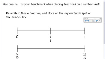 4.NF.6 SMART Board Lessons [53 Slides, ~1 week of instruction]