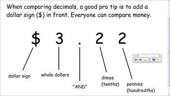 4.NF.7 SMART Board Lessons [49 Slides, ~1 week of instruction]