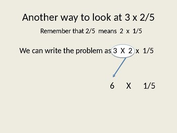 4.NF.B.4a and b Understand a fraction a/b as a multiple of 1/b.