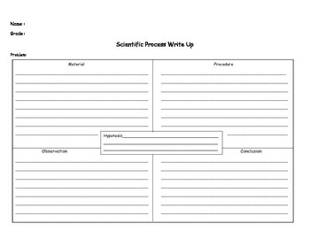 4Square Scientific Process Write up