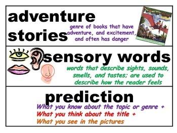 4TH GRADE (VA) Vocabulary Word Wall Cards- LITERACY & MATH