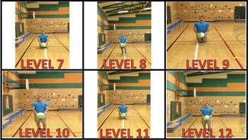 4th/5th Grade Set Progression Bundle