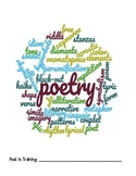 4th 5th and 6th Grade Poetry Unit and Workbooklet