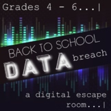 4th - 6th Grade Back to School Math Game Review Digital Es