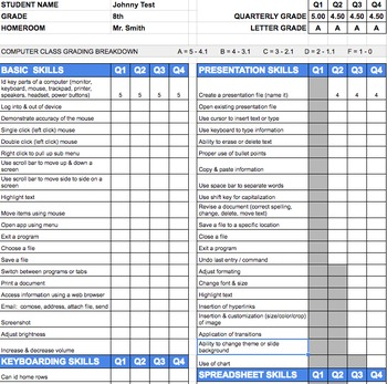 4th - 8th Grade Technology Based Report Card Set