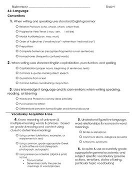 4th CCGPS ELA/Conventions Checklist