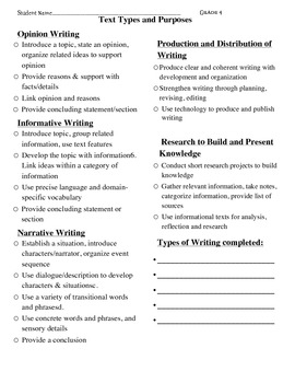 4th CCGPS Writing Checklist