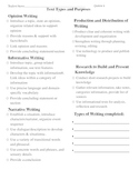 4th CCGPS Writing Checklist