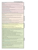 4th CCSS Reading/Writing Standards Bookmark