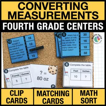 4th - Converting Measurements Math Centers - Math Games