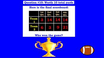 4th GRADE MATH CCSS SUPERBOWL INTERACTIVE GAME ~ SMARTBOARD FUN ~ TEST PREP