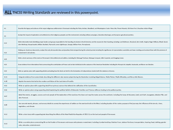 4th Gr SS TN-WRITING REVIEW (ALL) *includes: recap, prompts, passages, videos