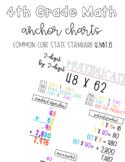 4th Grade 4.NBT.5 Standard Multiply a 2-digit by 2-digit Number Anchor Chart