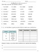4th Grade 4th Quarter Spelling and Vocabulary Differentiat