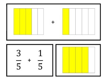 4th Grade Adding and Subtracting Fractions (Using Models) for Common Core