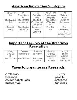 4th Grade American Revolution Subtopic Student Reference Sheet TC Reading Unit