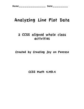 4th Grade Analyzing Line Plot Data Whole Class activity