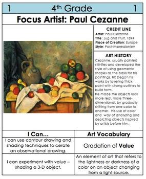 4th Grade Art Table Centers by Medium