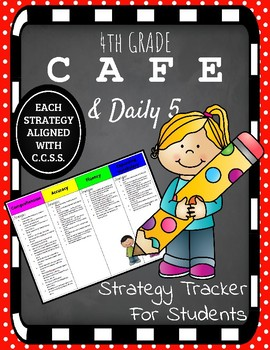 4th Grade CAFE & Daily 5 Student Strategy Tracker