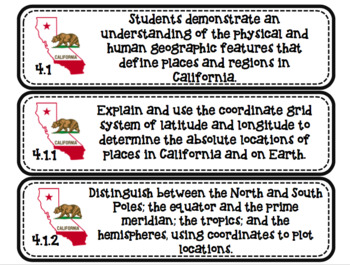 4th Grade CALIFORNIA Science and Social Studies Standards Only