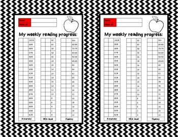 4th Grade CCGPS Aligned Weekly Reaing Fluency Chart