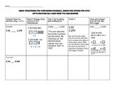 4th Grade CCSS ALIGNED EM Unit 4 - Comparing Decimals Form