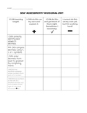 4th Grade CCSS ALIGNED to EM Unit 4 - I CAN statements for