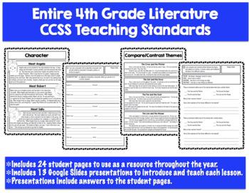 4th Grade CCSS Complete Literature Resource