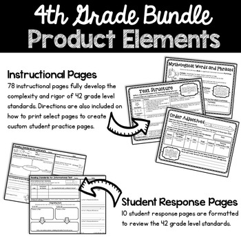 4th Grade Reading and Language Graphic Organizers for Common Core