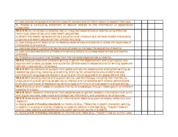 4th Grade CCSS ELA Reflection Chart