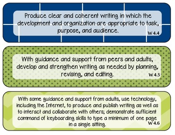 4th Grade CCSS ELA Standards {Special Order green and blue}