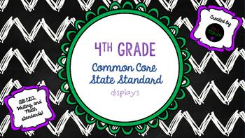 4th Grade CCSS (ELA, Writing, & Math Standard Displays)