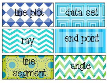 4th Grade CCSS Math Vocabulary Word Wall {Blue/Green Special Order}